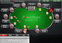 Pokerstars helpdesk chat